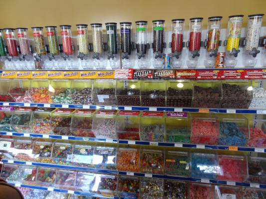 Markup On Soft Drinks In Convenience Store