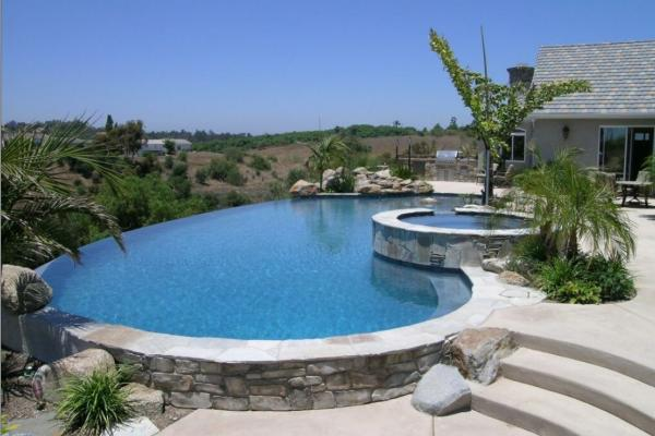 San Diego County Custom Pool Contractor - Profitable, Growing Business For Sale